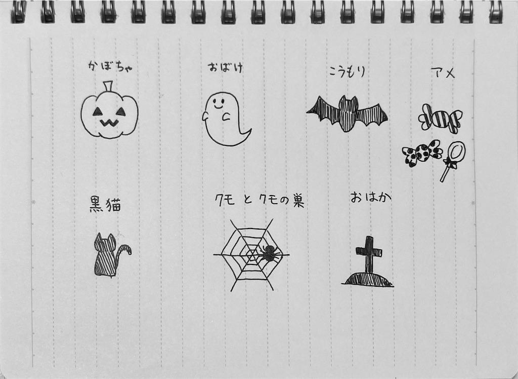 f:id:mouri_shiori:20201015125102j:image