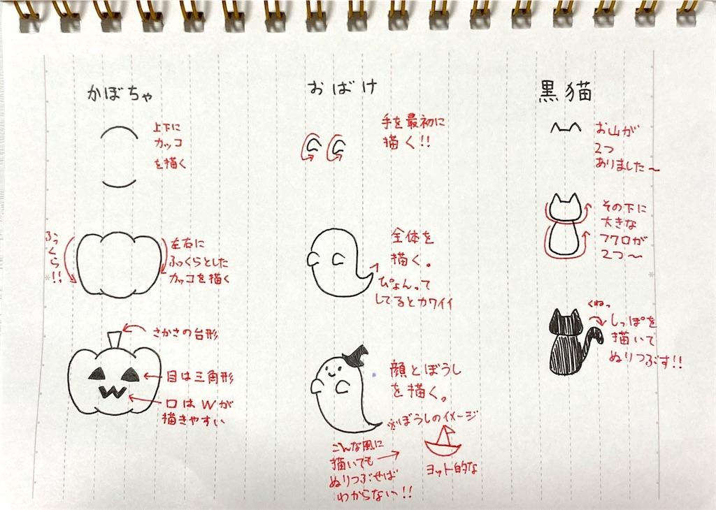 f:id:mouri_shiori:20201015125127j:image