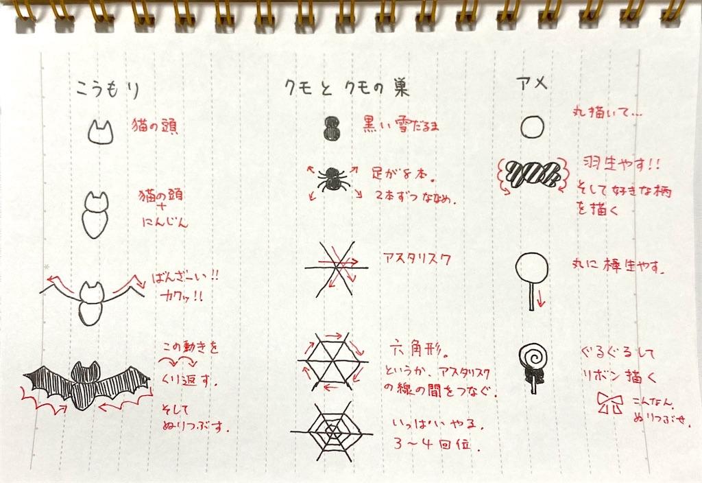 f:id:mouri_shiori:20201015125150j:image