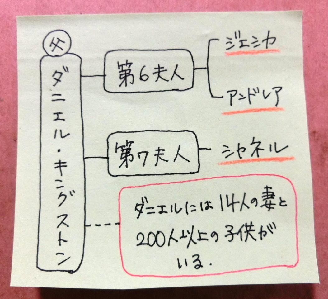 f:id:mousoumajyo:20200124183848j:plain