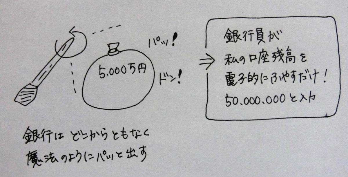 f:id:mousoumajyo:20200902162656j:plain
