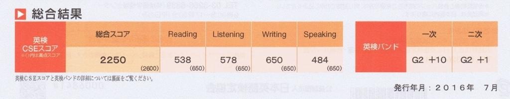 2級の個人成績表