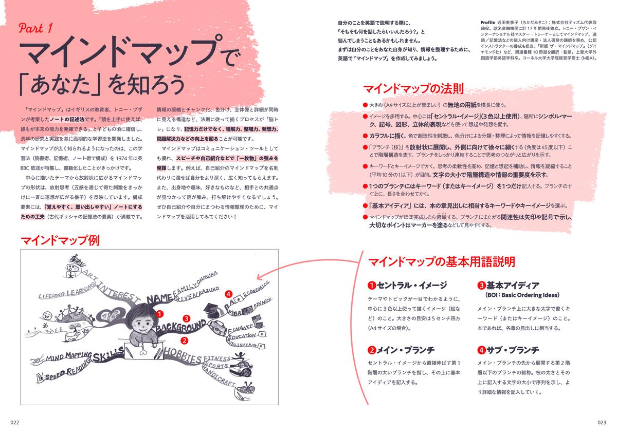 『ENGLISH JOURNAL』2019年4月号、22~23ページ。