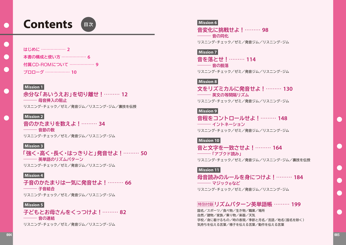 pp.4-5 目次