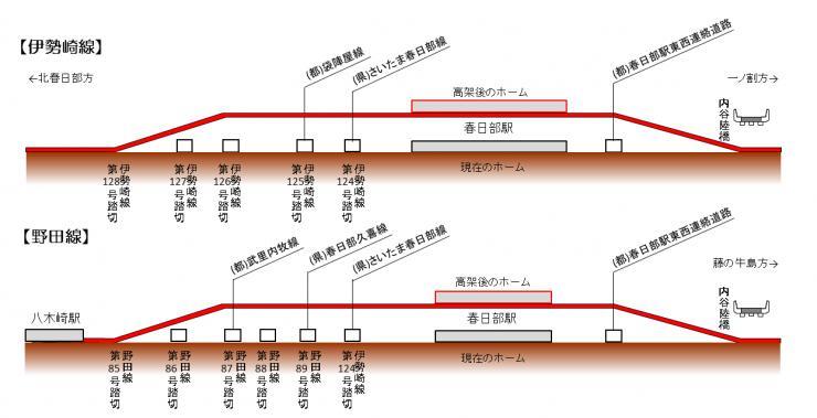 f:id:moutoku3:20210507165750p:plain