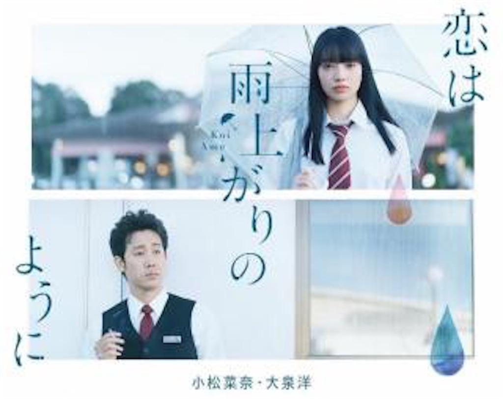 f:id:movie-daisu-king:20200105022147j:image