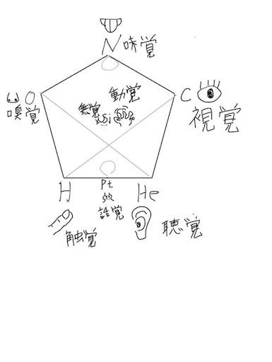 f:id:movingchest:20170718035526j:image