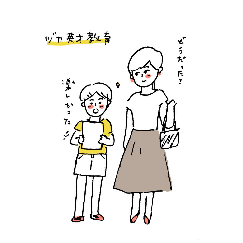 f:id:mow-nakazawa:20170716173408p:plain