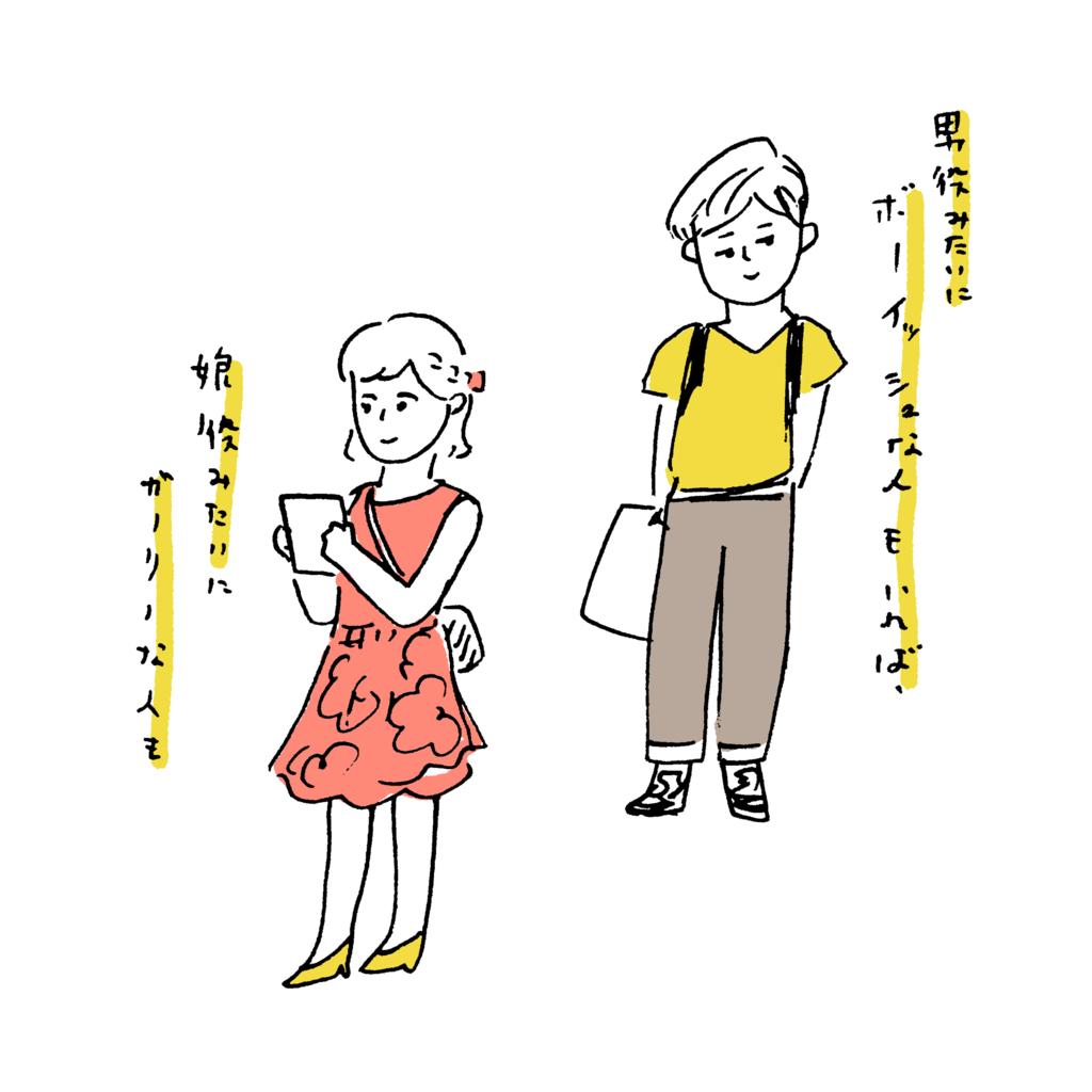 f:id:mow-nakazawa:20170716173413p:plain