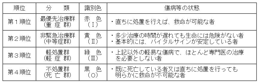 f:id:moyamoya0701:20170412145835p:plain