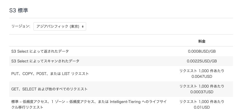 f:id:moyashidaisuke:20190915144419p:plain