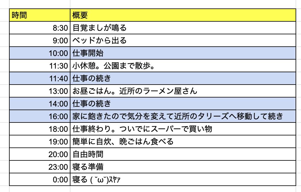 f:id:moyashidaisuke:20191026225549p:plain