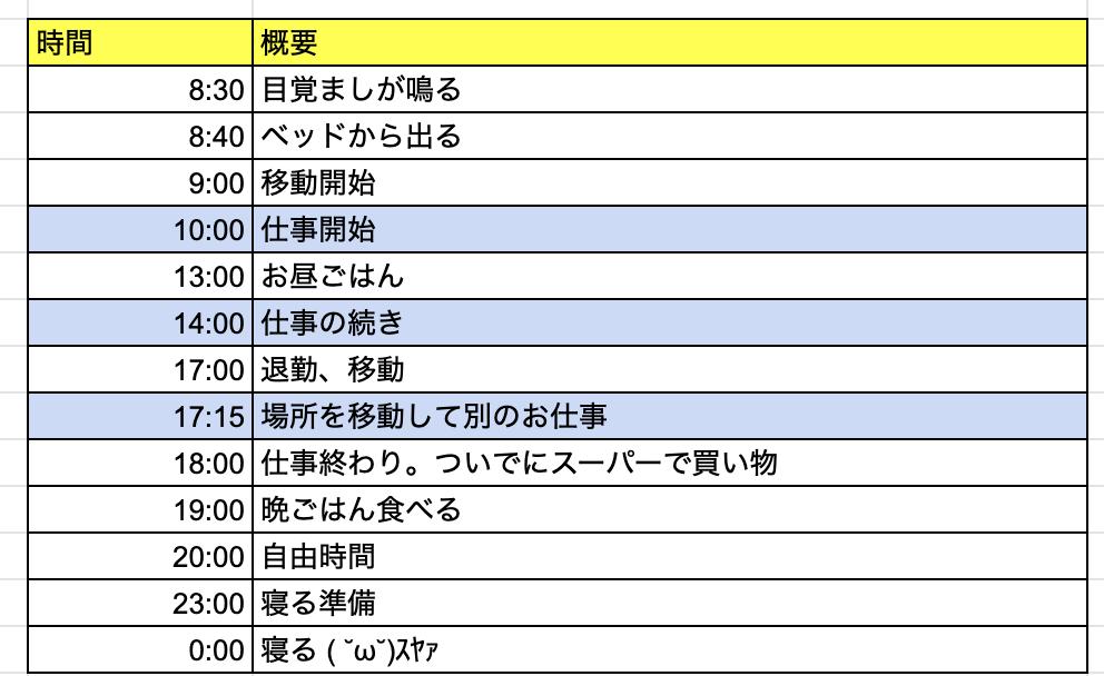 f:id:moyashidaisuke:20191027205605p:plain