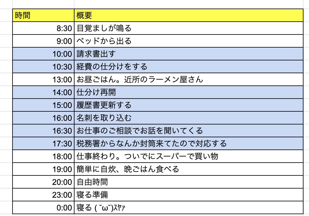 f:id:moyashidaisuke:20191028230208p:plain