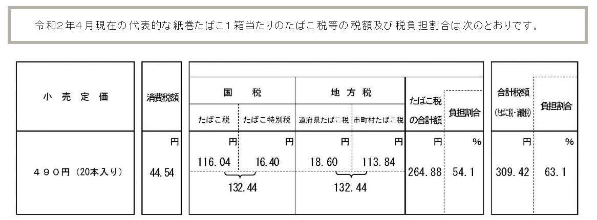 f:id:moyashinet:20200801095803p:plain