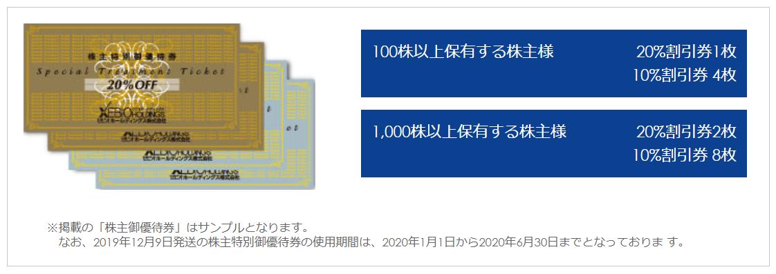 f:id:moyashinet:20210621215748p:plain