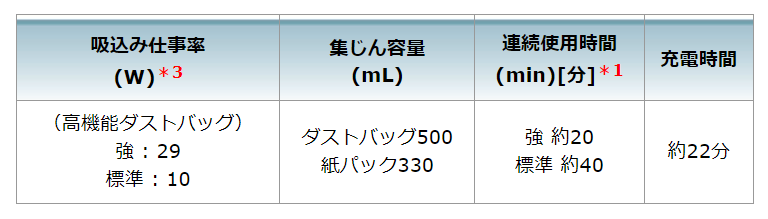 f:id:moyashinet:20210822220926p:plain