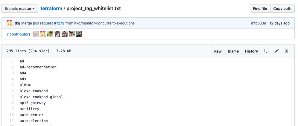 Project タグがとりうる値のホワイトリスト