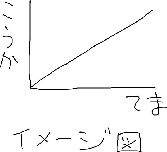 f:id:mozunikki:20151222202648j:image:w300