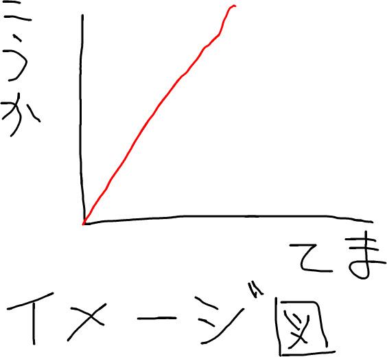 f:id:mozunikki:20151223183335j:image:w300