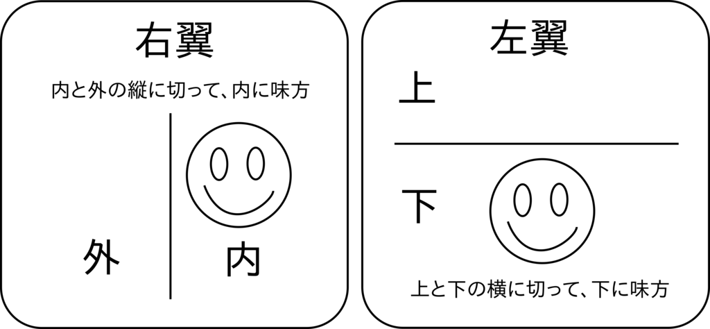 f:id:mozutokyo:20161118213940p:plain