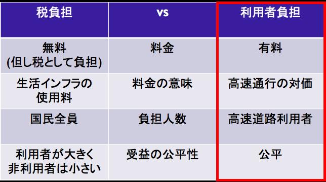 f:id:mpi-kyoto:20161107180221p:plain