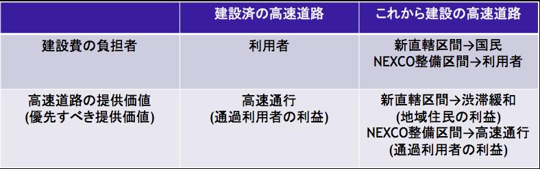 f:id:mpi-kyoto:20161108093016p:plain