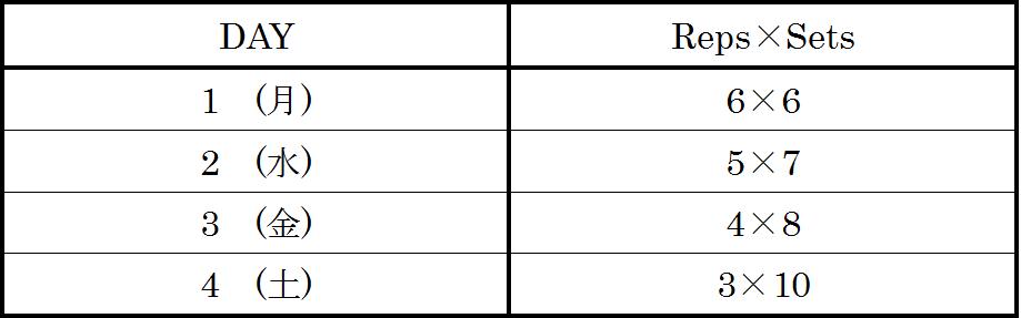 f:id:mr-flag:20170909222945p:plain