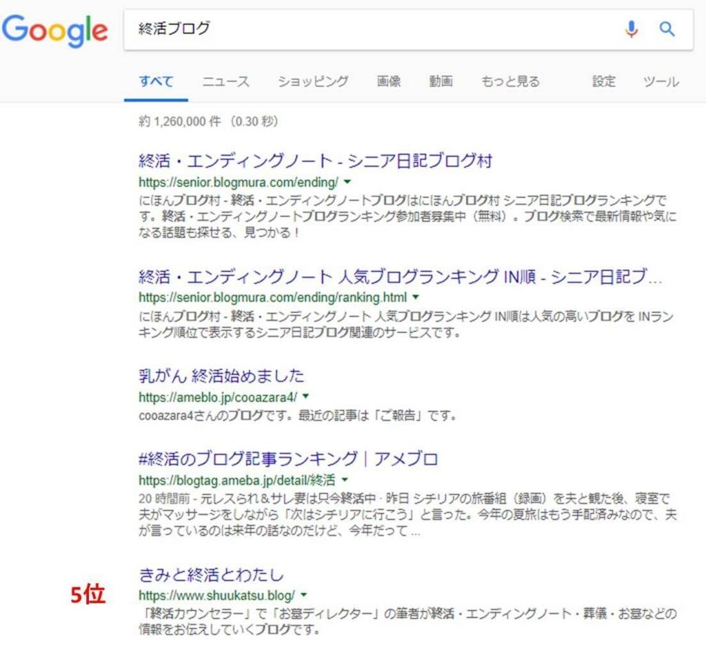 「終活ブログ」という言葉で検索するとでてくる結果の画像