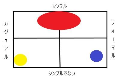 f:id:mrcoordinater:20190318161800j:plain