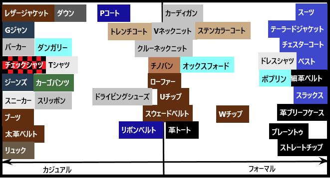 f:id:mrcoordinater:20190402163817p:plain