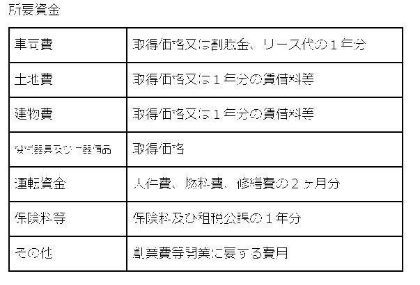 f:id:mrgj:20170712135530p:plain