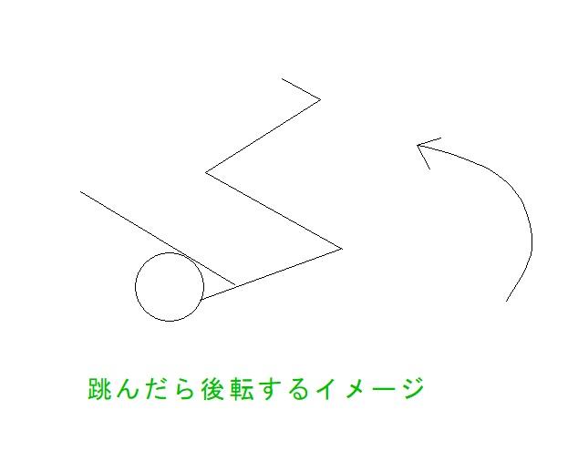 f:id:mrgyosei:20200617171333j:plain