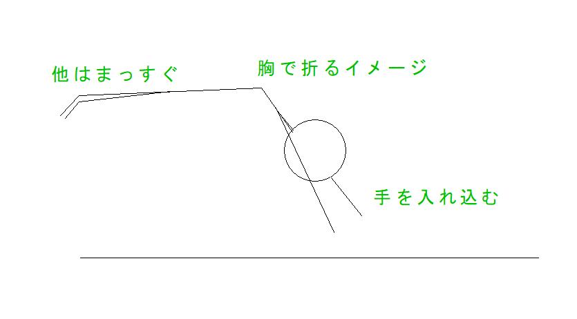 f:id:mrgyosei:20210215144116p:plain