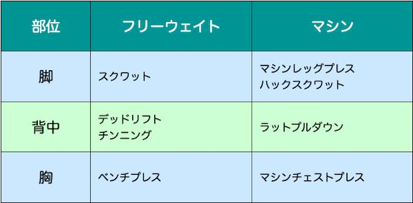 f:id:mrharuichi:20210705224948p:plain