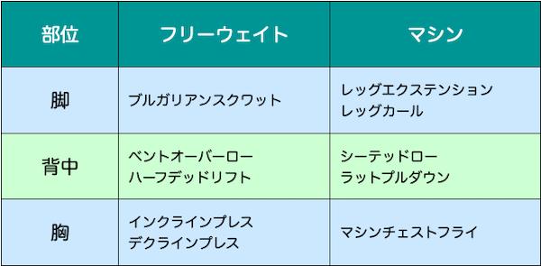 f:id:mrharuichi:20210705225008p:plain