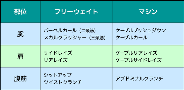 f:id:mrharuichi:20210705225022p:plain