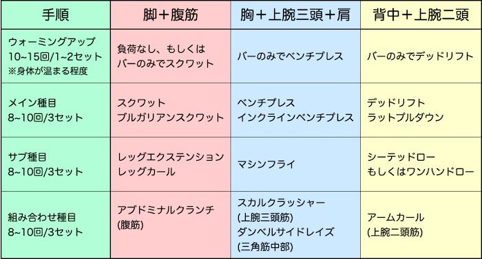 f:id:mrharuichi:20210705230209p:plain
