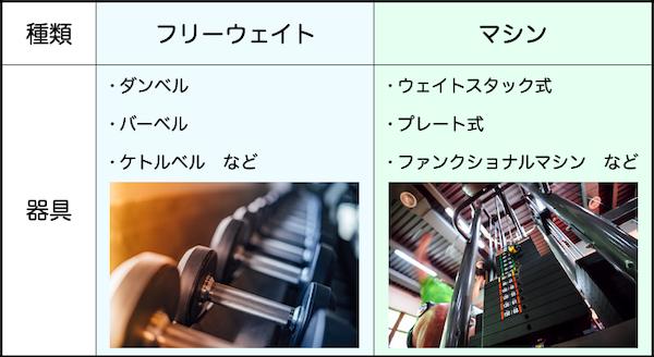 f:id:mrharuichi:20210709150409p:plain