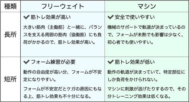 f:id:mrharuichi:20210709155145p:plain