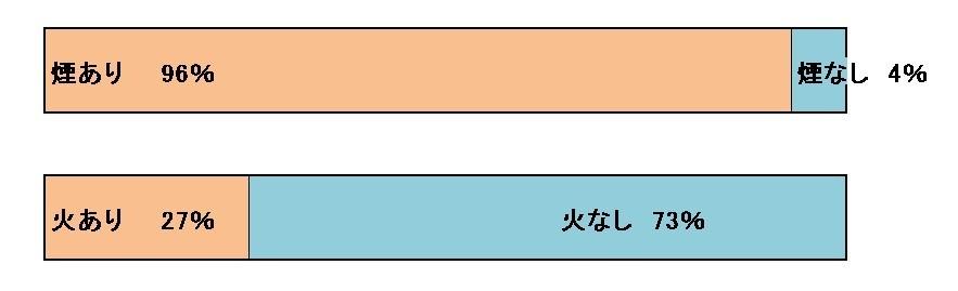 f:id:mrnk0504:20171109190841j:plain