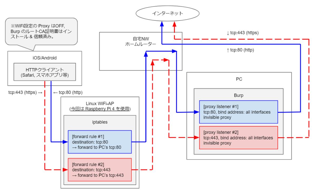 f:id:msakamoto-sf:20210730142734p:plain