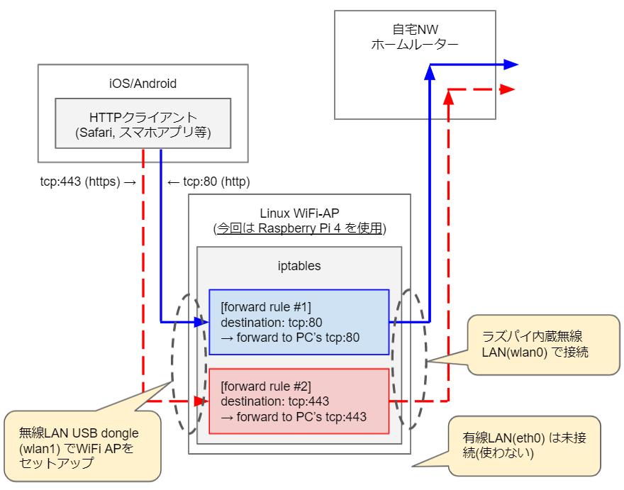 f:id:msakamoto-sf:20210812164803p:plain