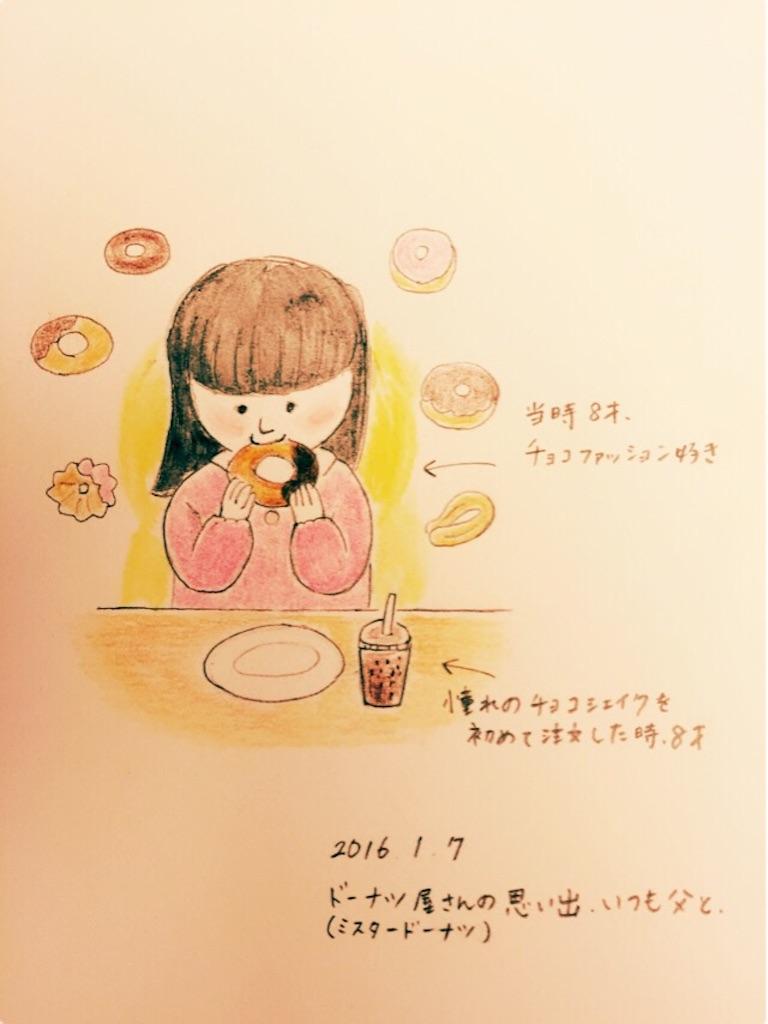 f:id:msatomi304:20170107221256j:image