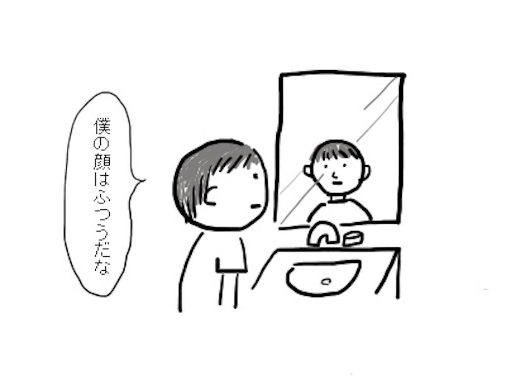 f:id:msatomi304:20170629121338j:image