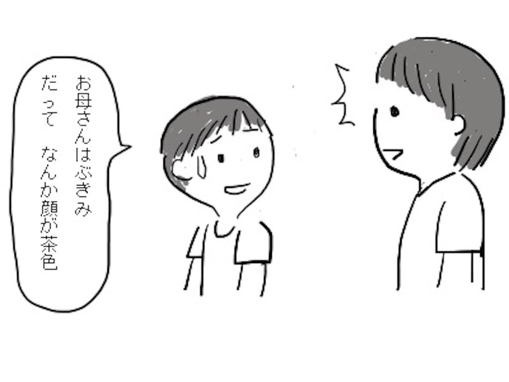 f:id:msatomi304:20170629121557j:image