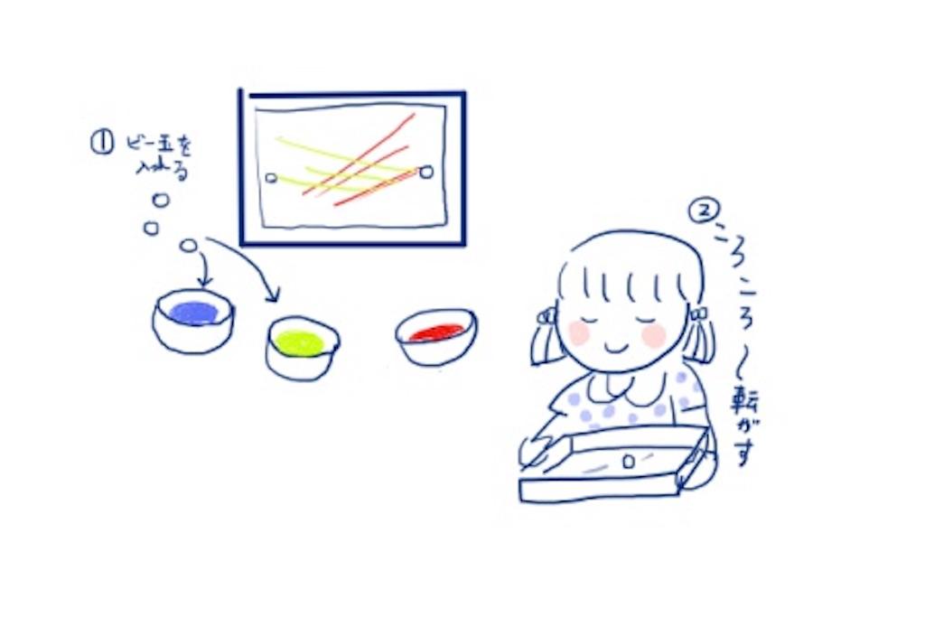 f:id:msatomi304:20170703155937j:image