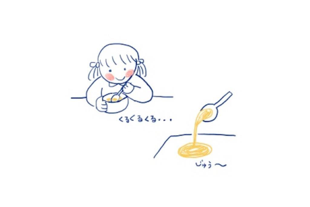 f:id:msatomi304:20170703160141j:image