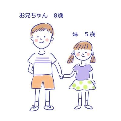 f:id:msatomi304:20170717215758j:plain