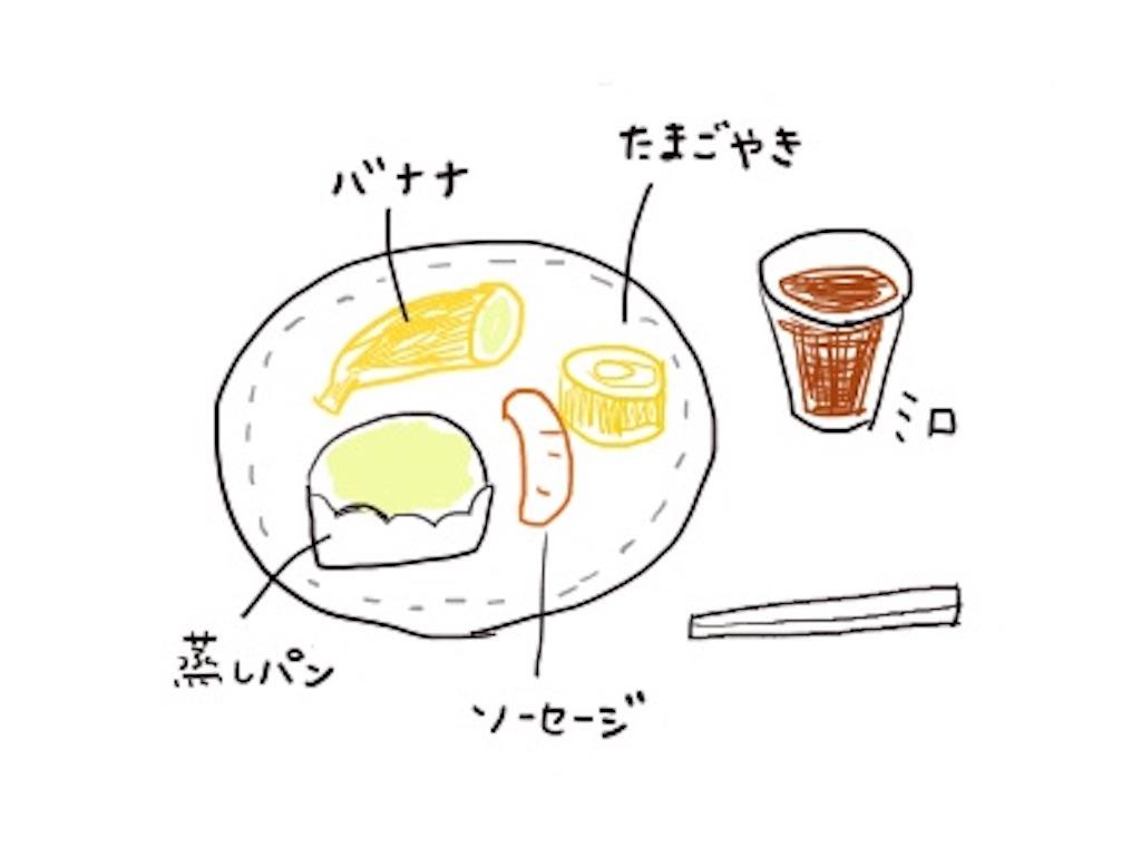 f:id:msatomi304:20170905134552j:image